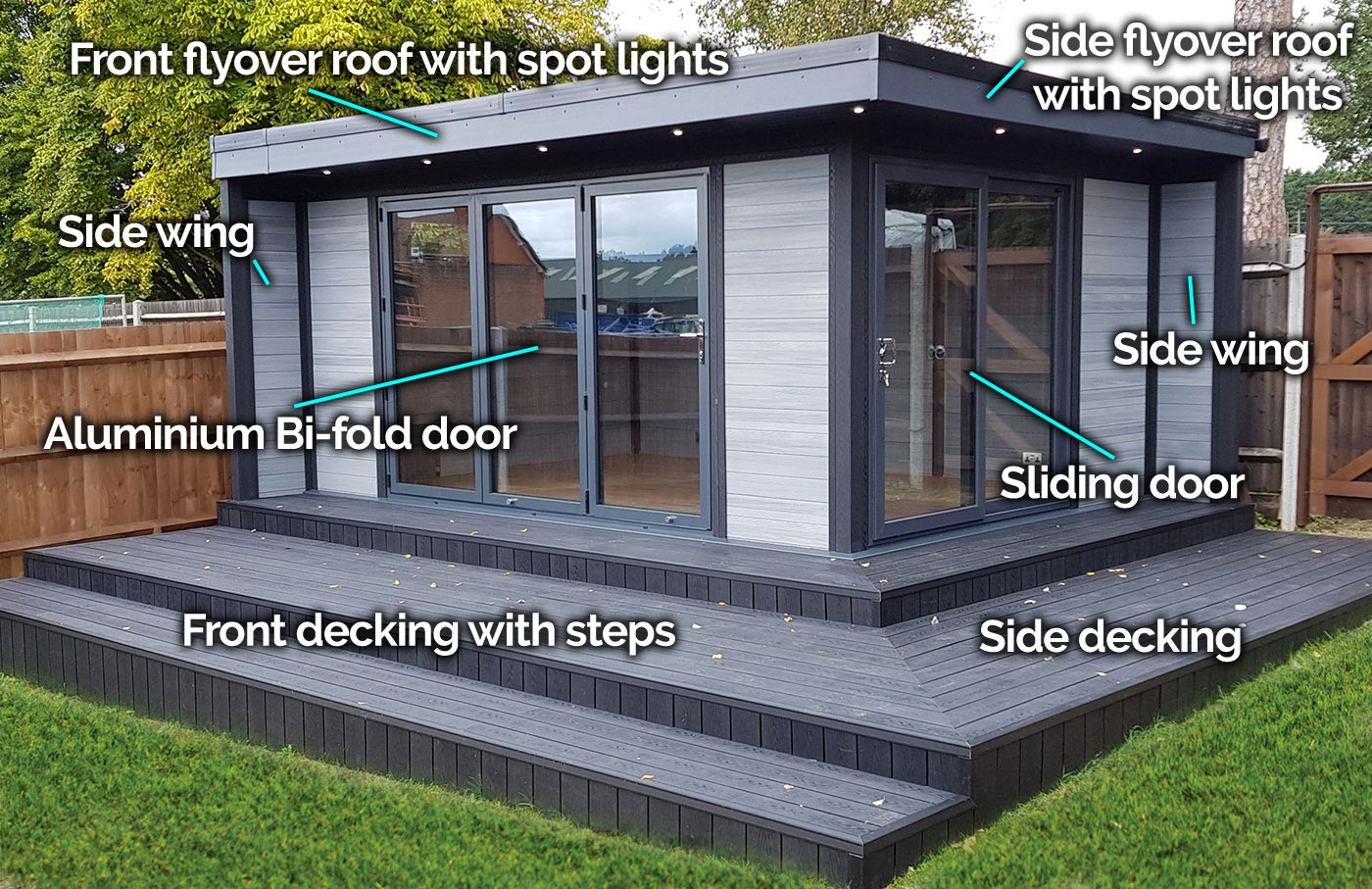 Glass Aluminium effect garden room