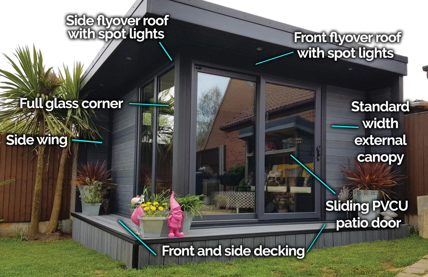 garden room terminology upgrades options